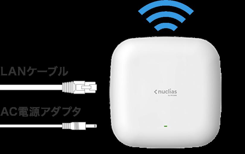 Wi-Fi端末装置にLANケーブルを接続